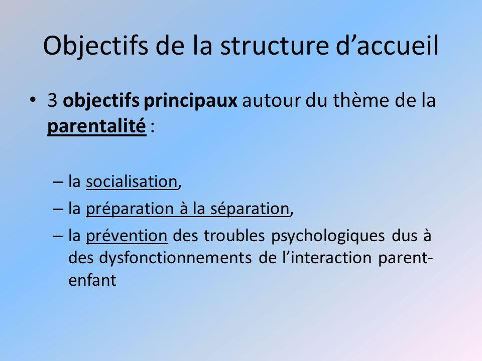 Objectifs de la structure d'accueil
