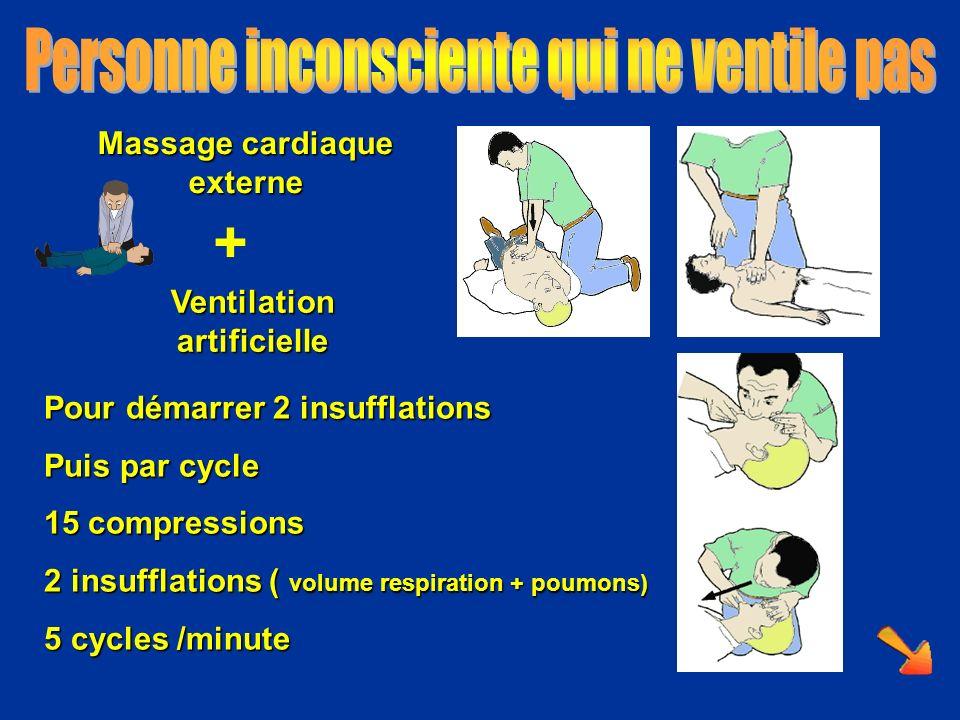Massage cardiaque externe Ventilation artificielle