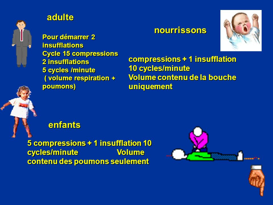 adulte nourrissons enfants compressions + 1 insufflation