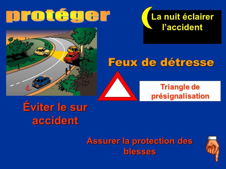 protéger Feux de détresse Éviter le sur accident