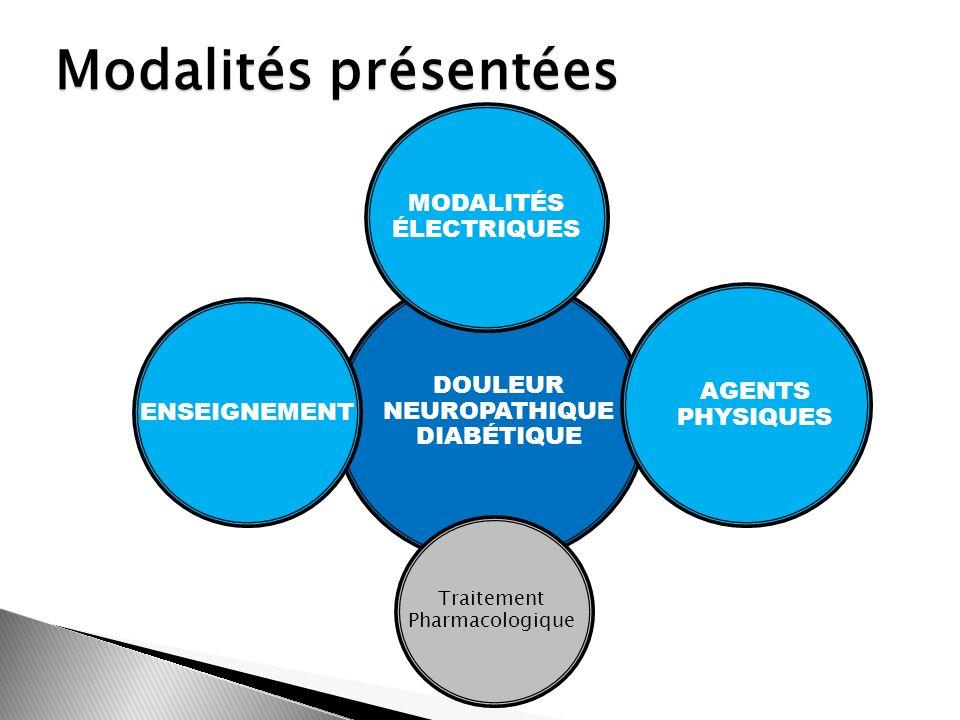 Modalités présentées Modalités électriques