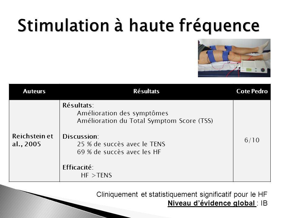 Stimulation à haute fréquence