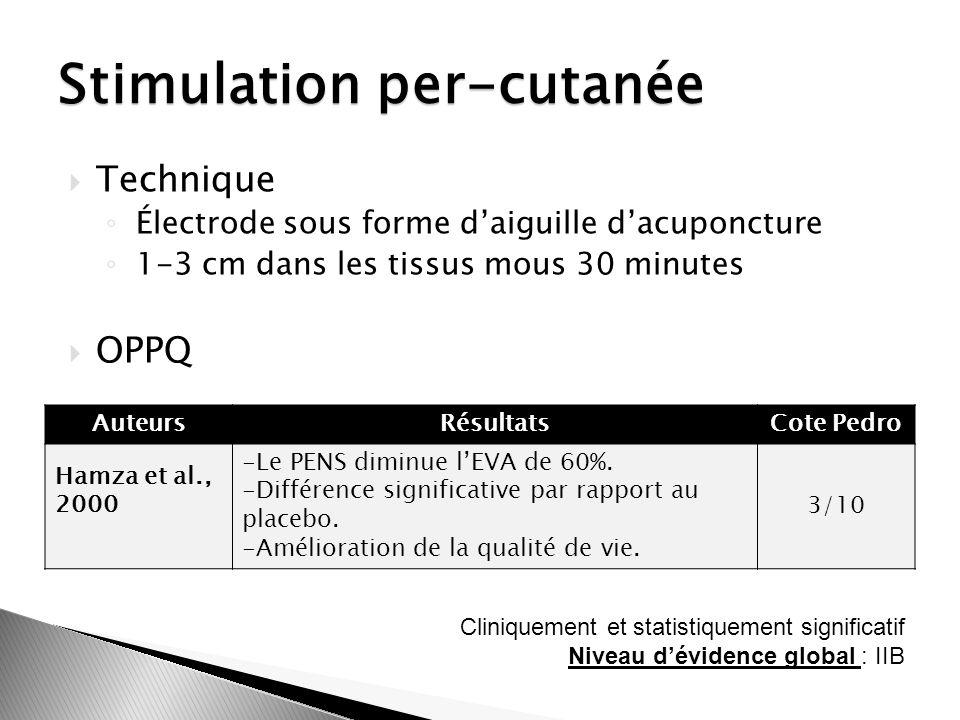 Stimulation per-cutanée