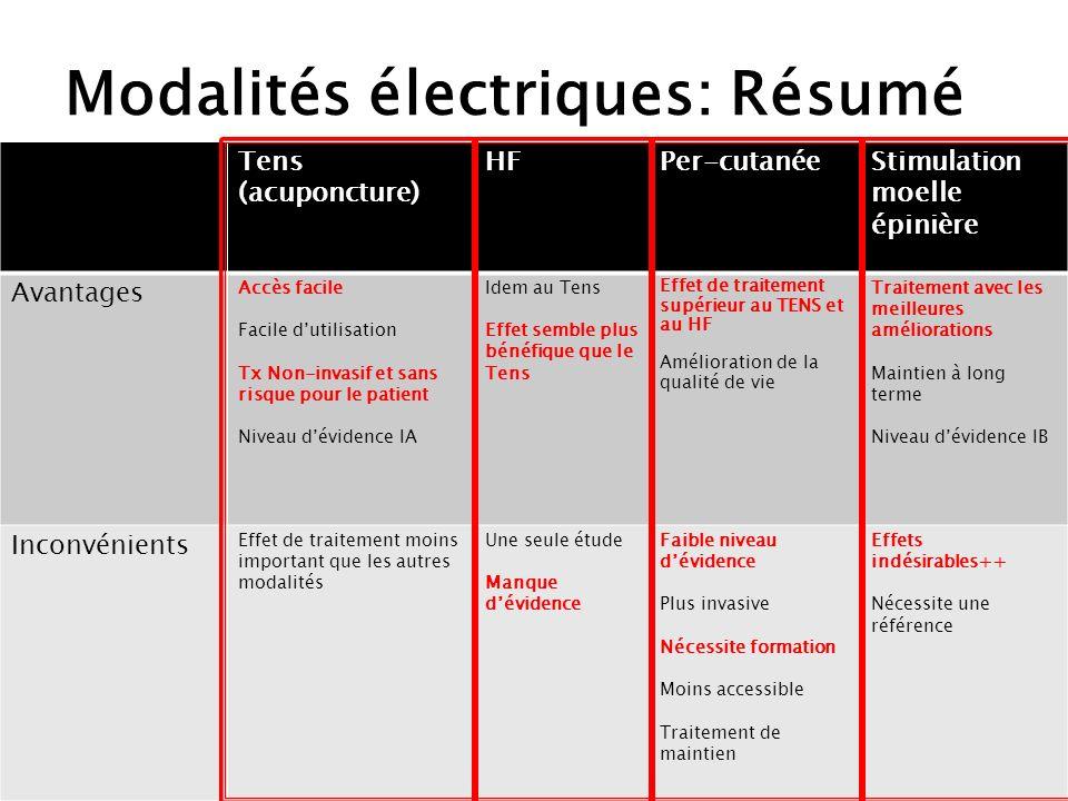 Modalités électriques: Résumé