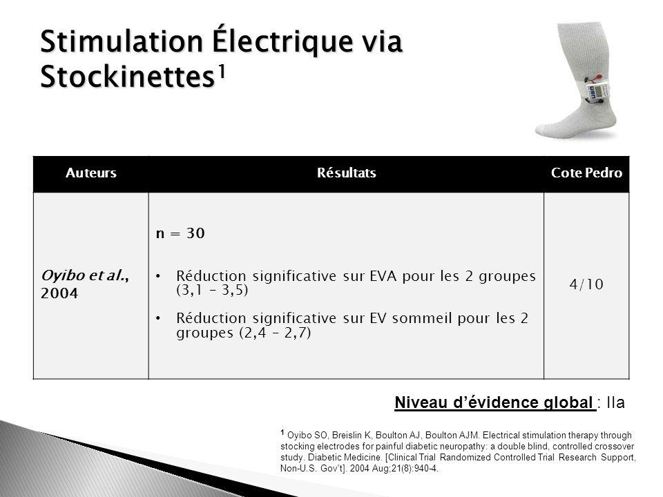 Stimulation Électrique via Stockinettes1