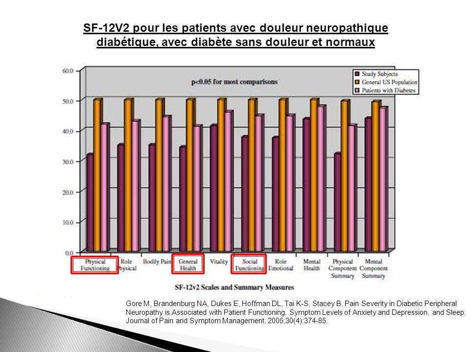 SF-12V2 pour les patients avec douleur neuropathique diabétique, avec diabète sans douleur et normaux