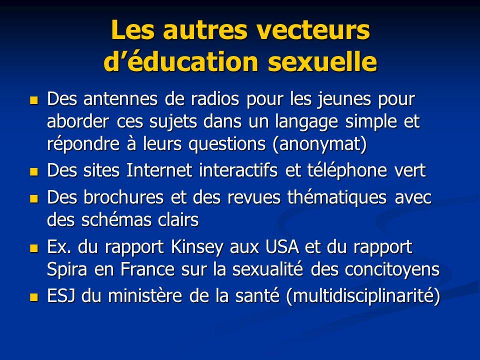 Les autres vecteurs d'éducation sexuelle