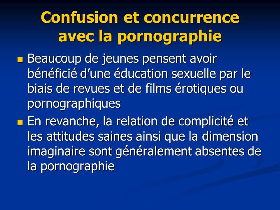 Confusion et concurrence avec la pornographie