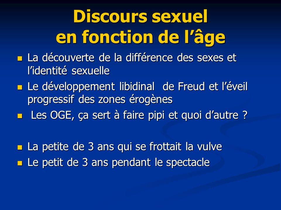 Discours sexuel en fonction de l'âge