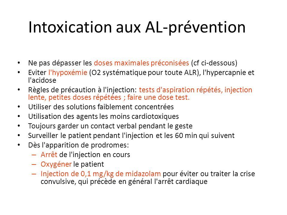Intoxication aux AL-prévention