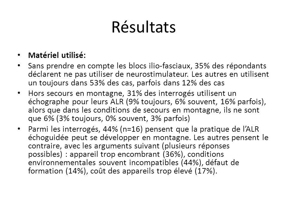 Résultats Matériel utilisé:
