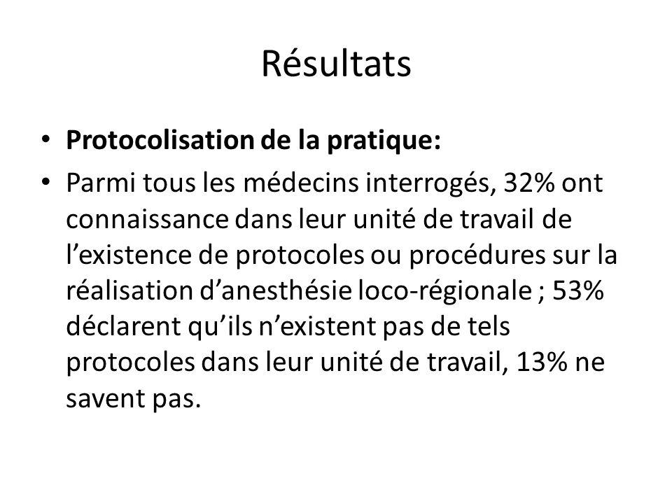 Résultats Protocolisation de la pratique: