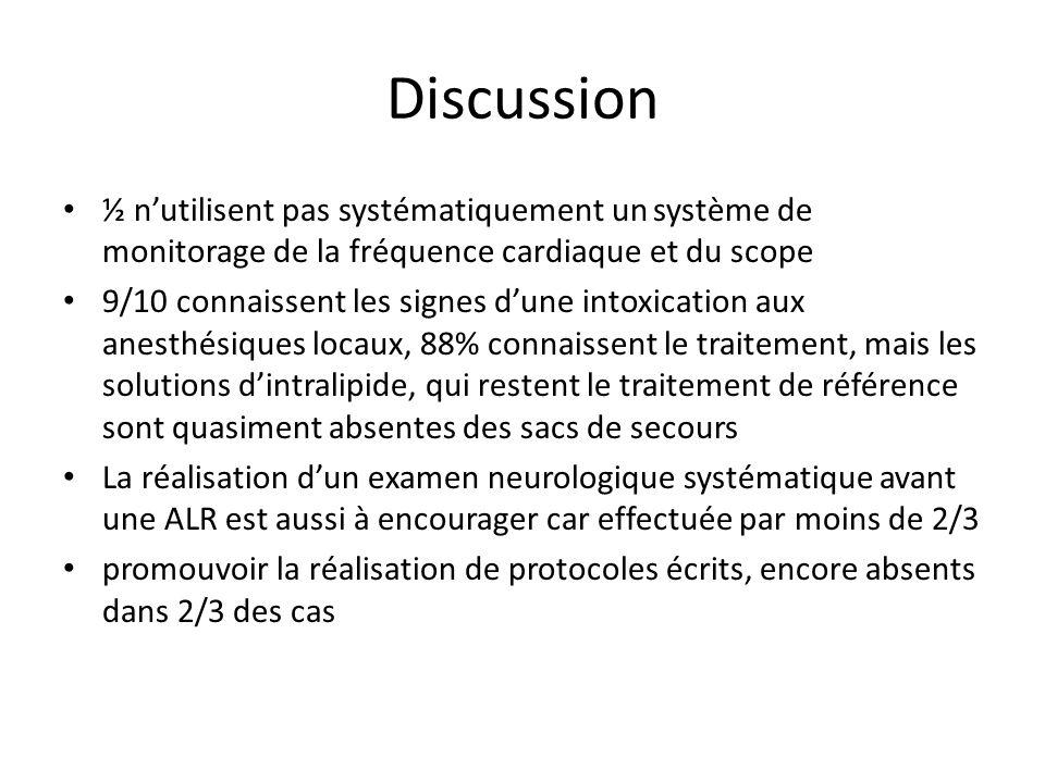 Discussion ½ n'utilisent pas systématiquement un système de monitorage de la fréquence cardiaque et du scope.