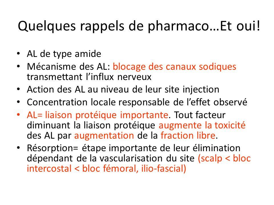Quelques rappels de pharmaco…Et oui!