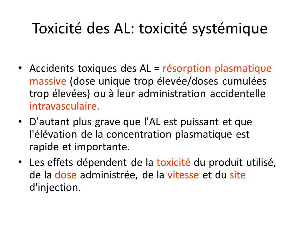 Toxicité des AL: toxicité systémique
