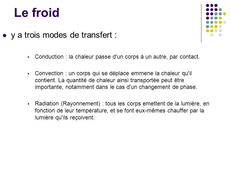 Le froid y a trois modes de transfert :