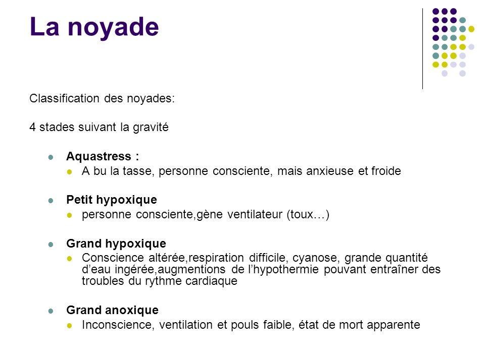 La noyade Classification des noyades: 4 stades suivant la gravité
