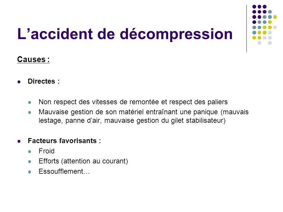 L'accident de décompression