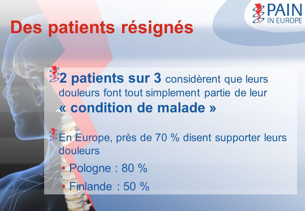 Des patients résignés 2 patients sur 3 considèrent que leurs douleurs font tout simplement partie de leur « condition de malade »