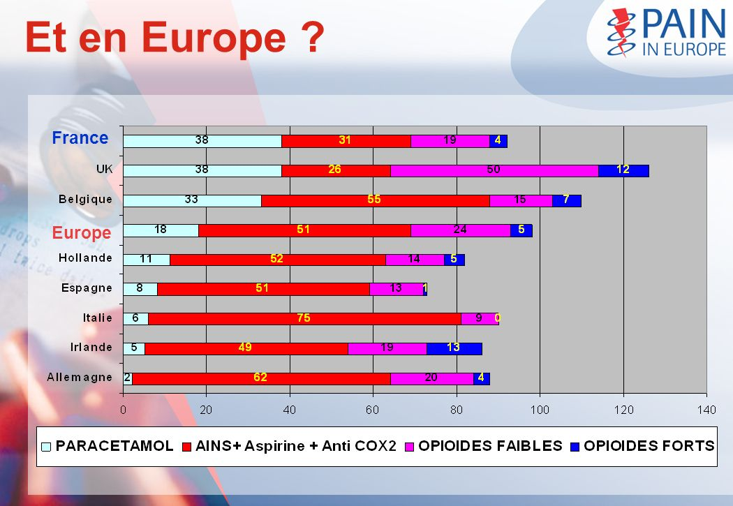 Et en Europe France Europe