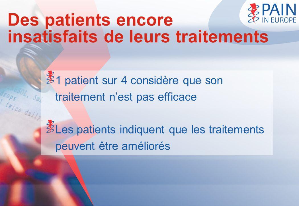 Des patients encore insatisfaits de leurs traitements