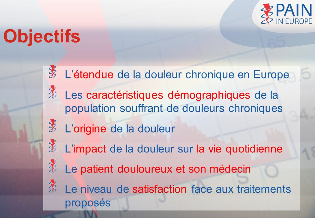Objectifs L'étendue de la douleur chronique en Europe