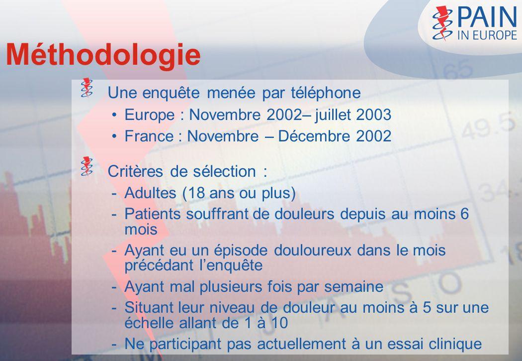 Méthodologie Une enquête menée par téléphone Critères de sélection :