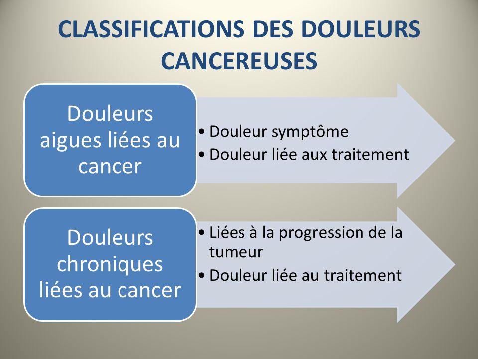 CLASSIFICATIONS DES DOULEURS CANCEREUSES