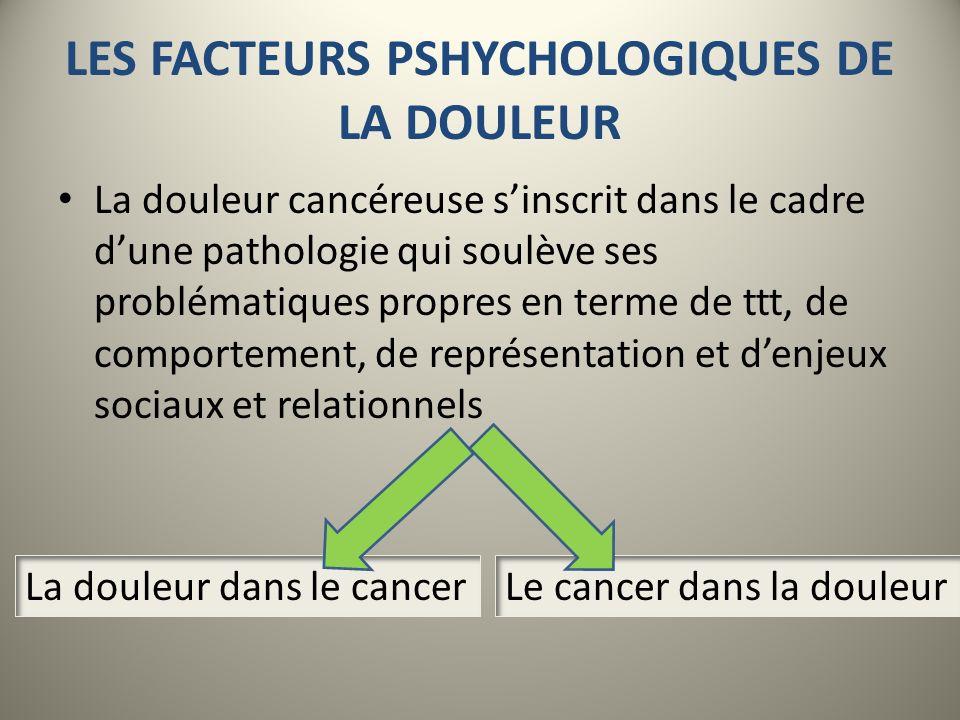 LES FACTEURS PSHYCHOLOGIQUES DE LA DOULEUR