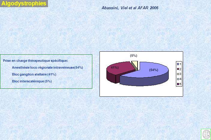 Algodystrophies Abassini, Viel et al AFAR 2006