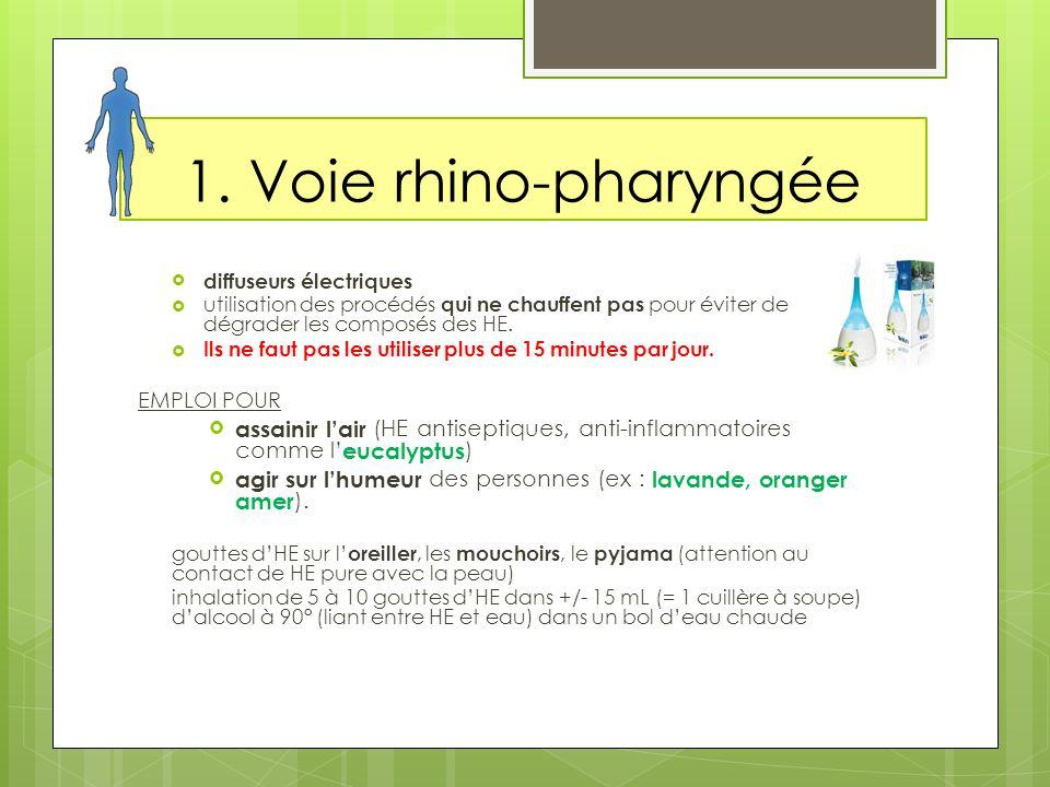 1. Voie rhino-pharyngée diffuseurs électriques. utilisation des procédés qui ne chauffent pas pour éviter de dégrader les composés des HE.