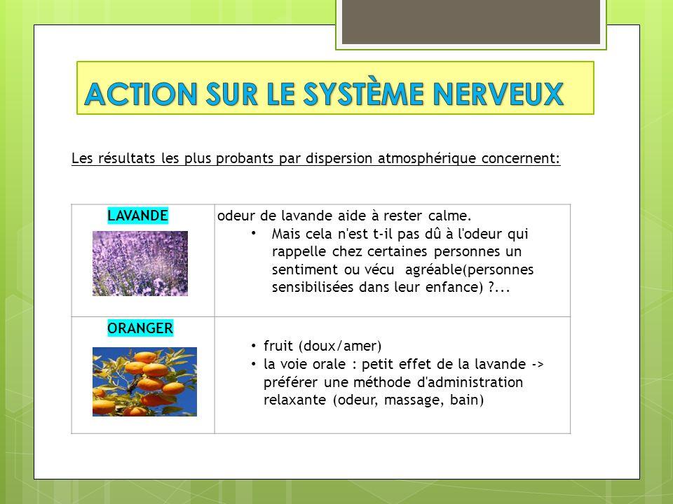 ACTION SUR LE SYSTÈME NERVEUX
