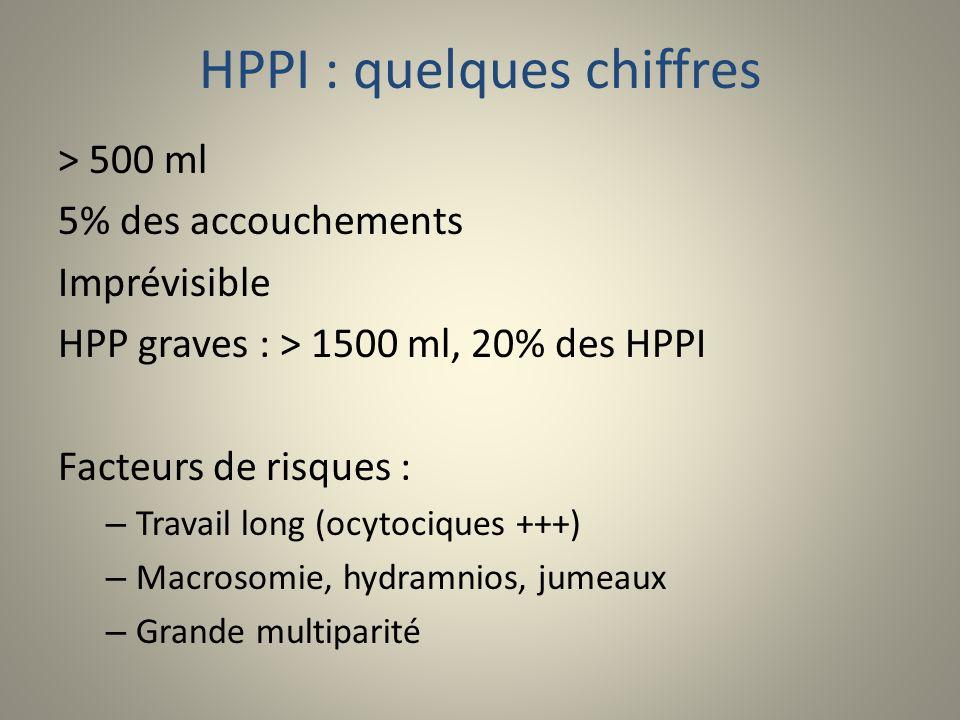 HPPI : quelques chiffres