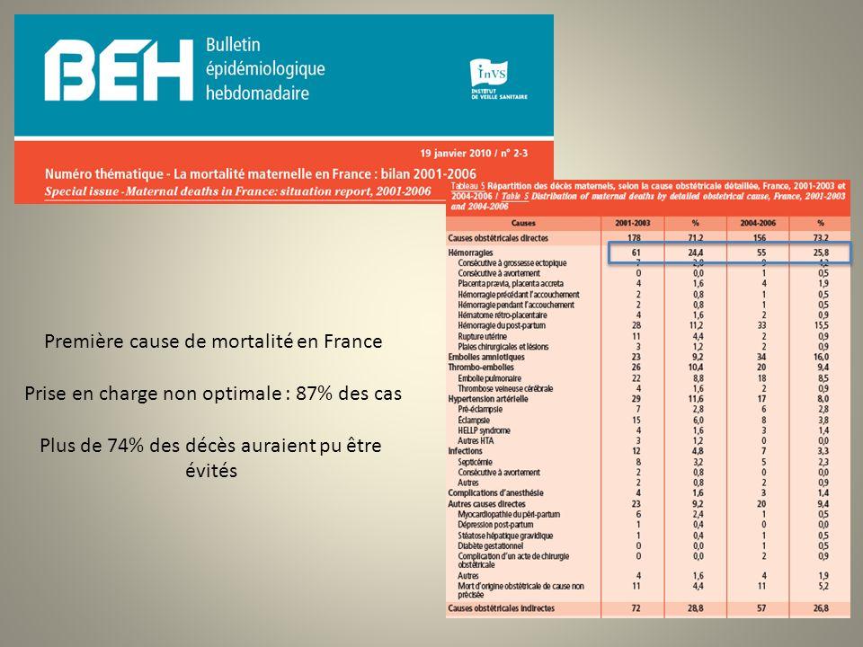 Première cause de mortalité en France