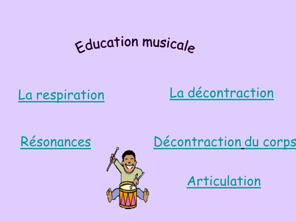 Education musicale La décontraction La respiration Résonances