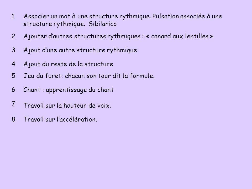 1 Associer un mot à une structure rythmique. Pulsation associée à une structure rythmique. Sibilarico.