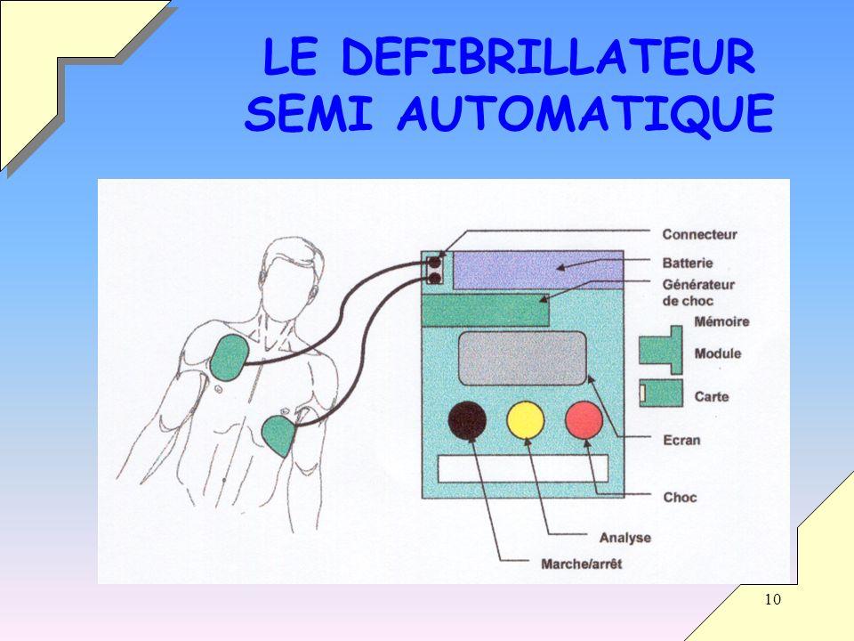 LE DEFIBRILLATEUR SEMI AUTOMATIQUE