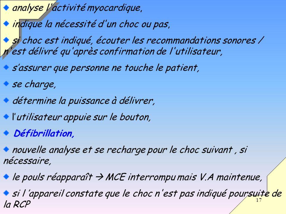 analyse l activité myocardique,