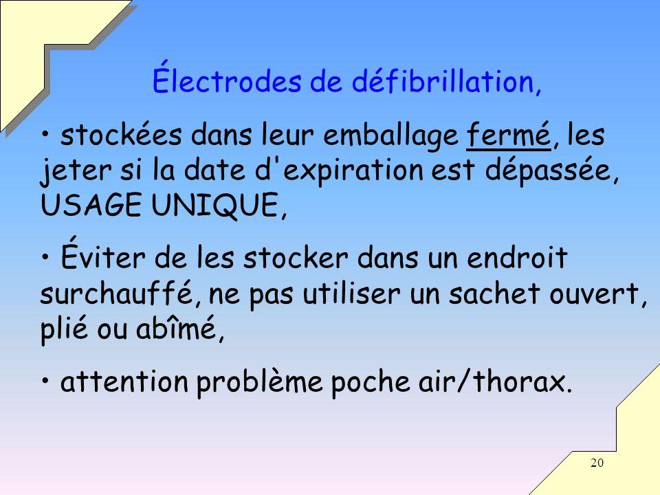 Électrodes de défibrillation,