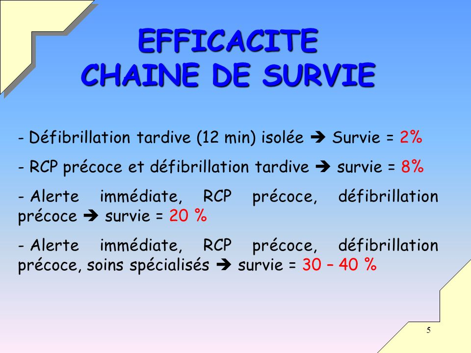EFFICACITE CHAINE DE SURVIE