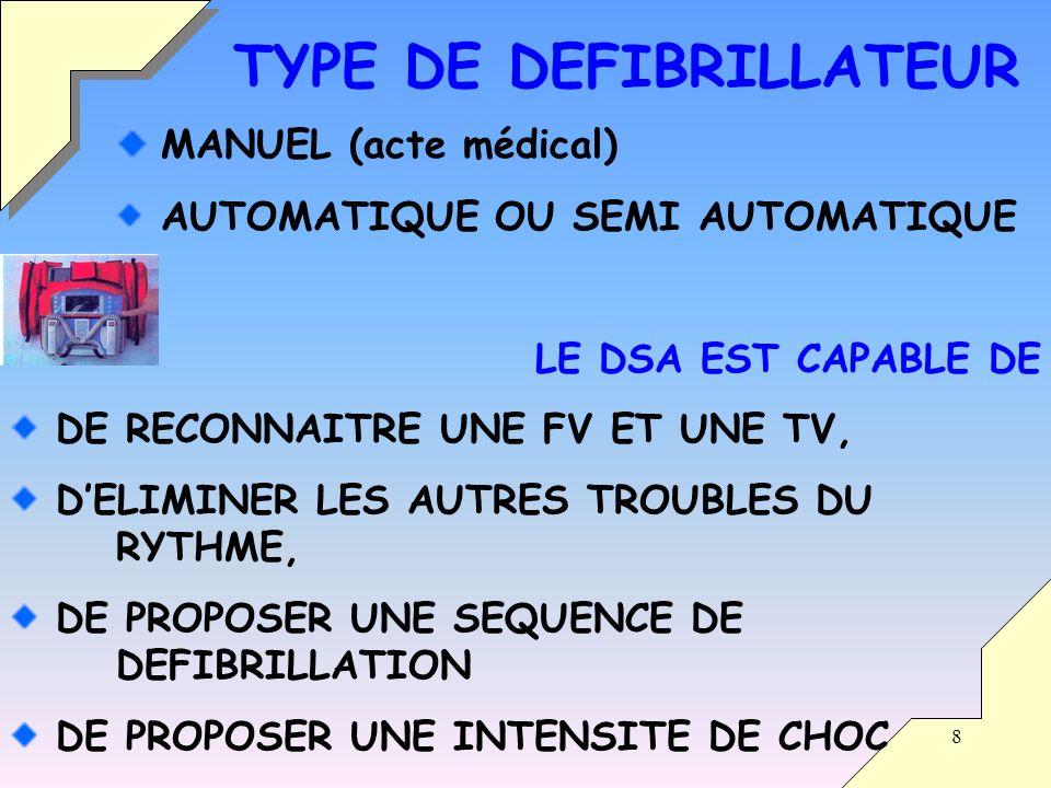 TYPE DE DEFIBRILLATEUR