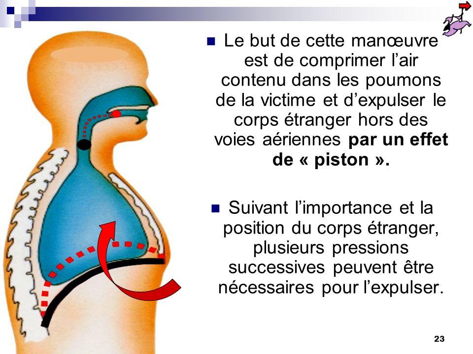 Le but de cette manœuvre est de comprimer l'air contenu dans les poumons de la victime et d'expulser le corps étranger hors des voies aériennes par un effet de « piston ».