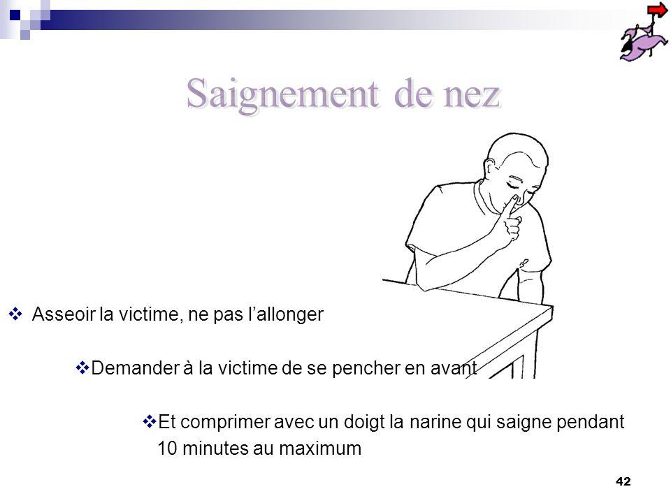 Saignement de nez Asseoir la victime, ne pas l'allonger