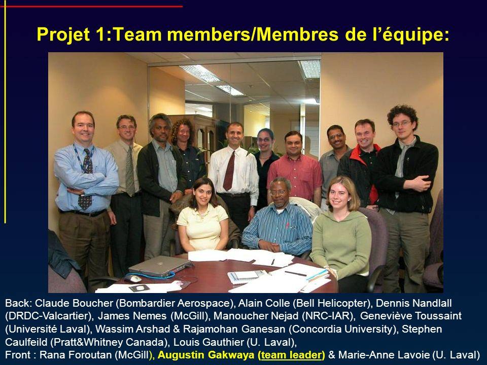 Projet 1:Team members/Membres de l'équipe: