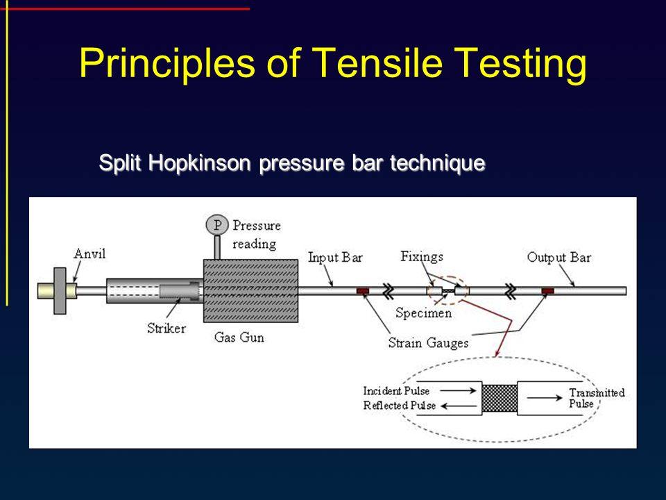 Principles of Tensile Testing
