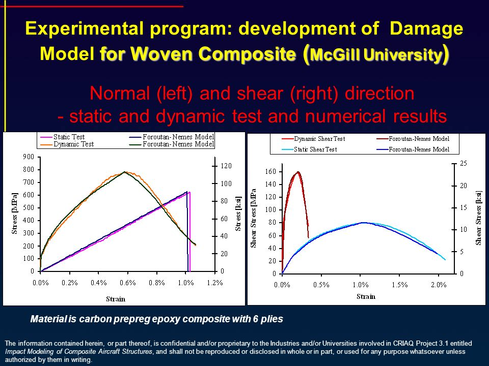 Experimental program: development of Damage Model for Woven Composite (McGill University)
