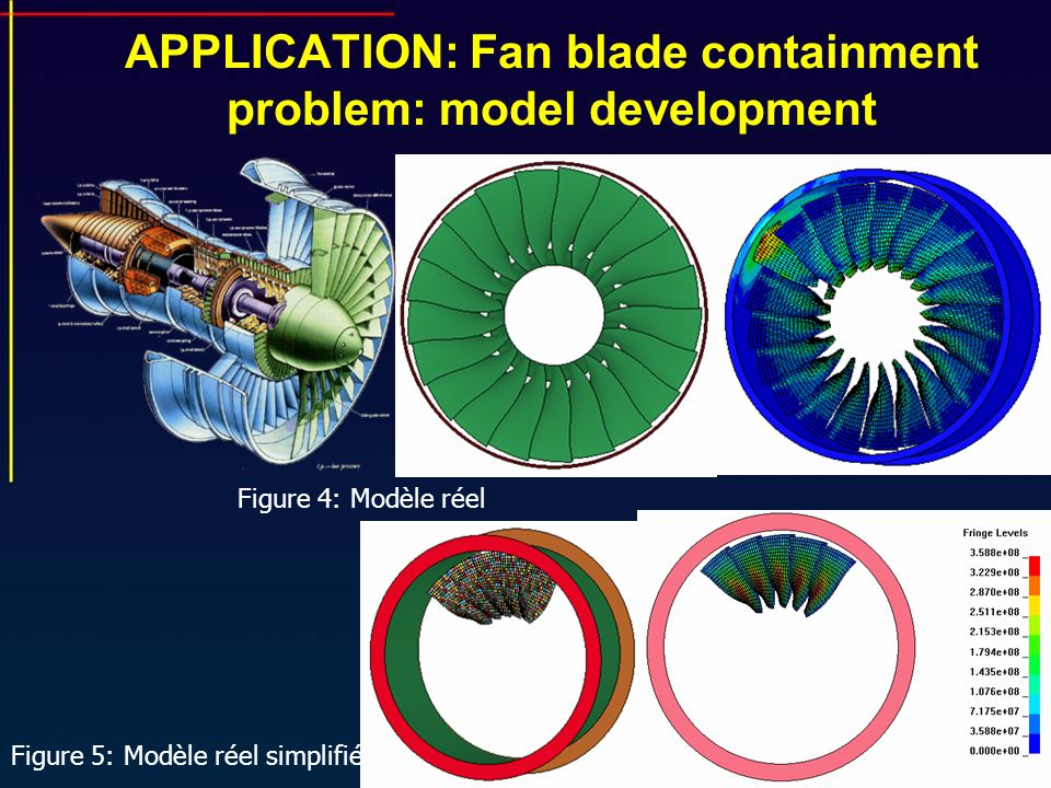 APPLICATION: Fan blade containment problem: model development