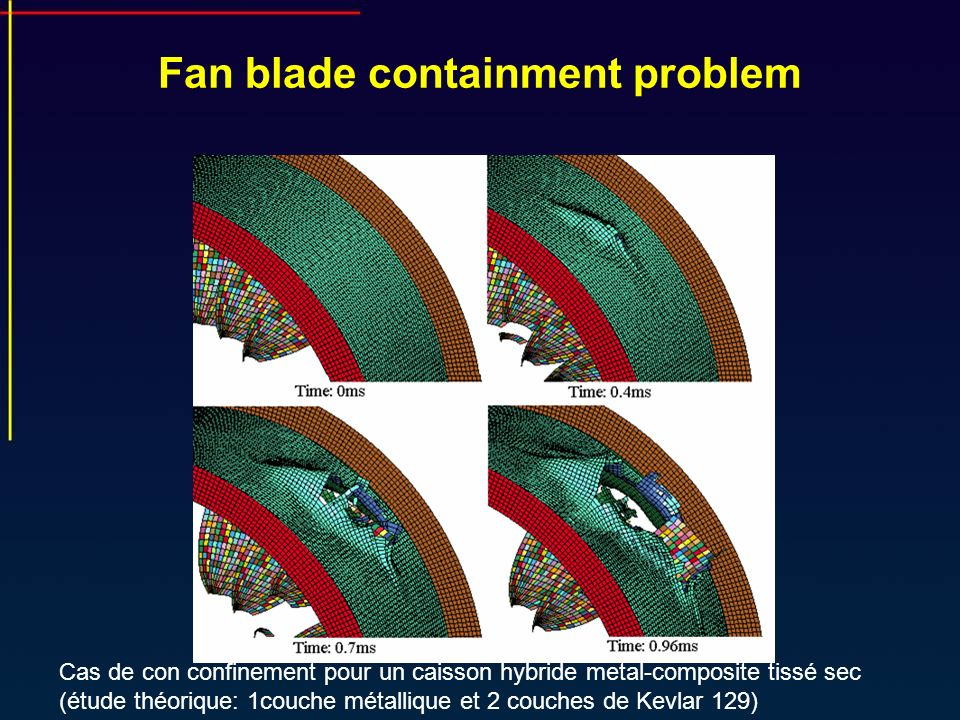 Fan blade containment problem