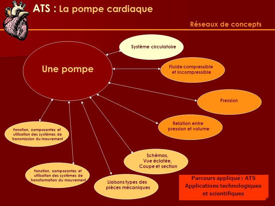 ATS : La pompe cardiaque