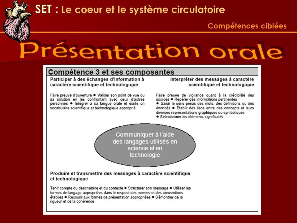Présentation orale SET : Le coeur et le système circulatoire
